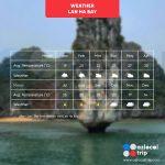 Lan Ha Bay Weather – Best Time To Visit
