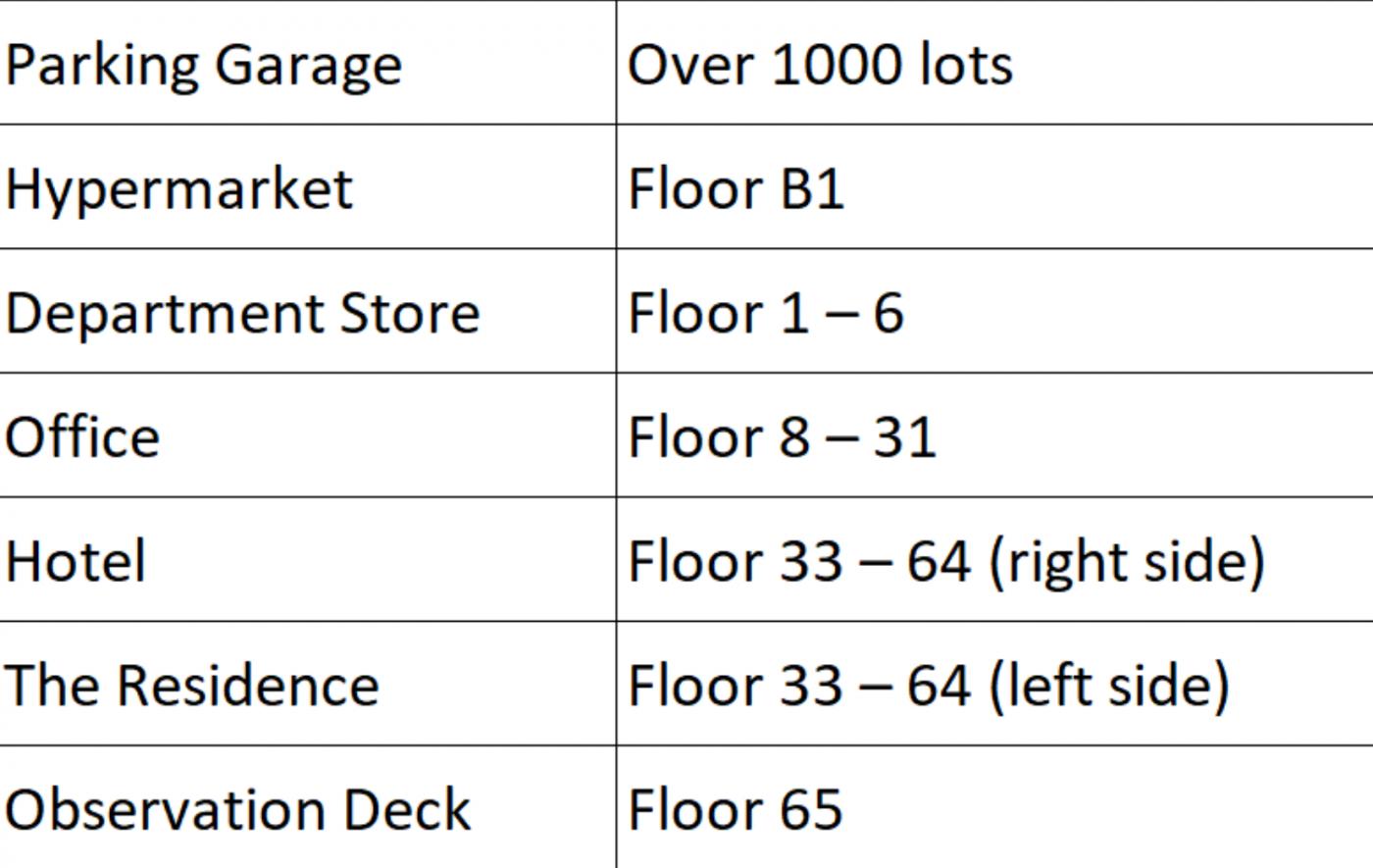 Lottle Information